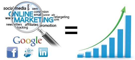 sigma-webgrafik_online-marketing