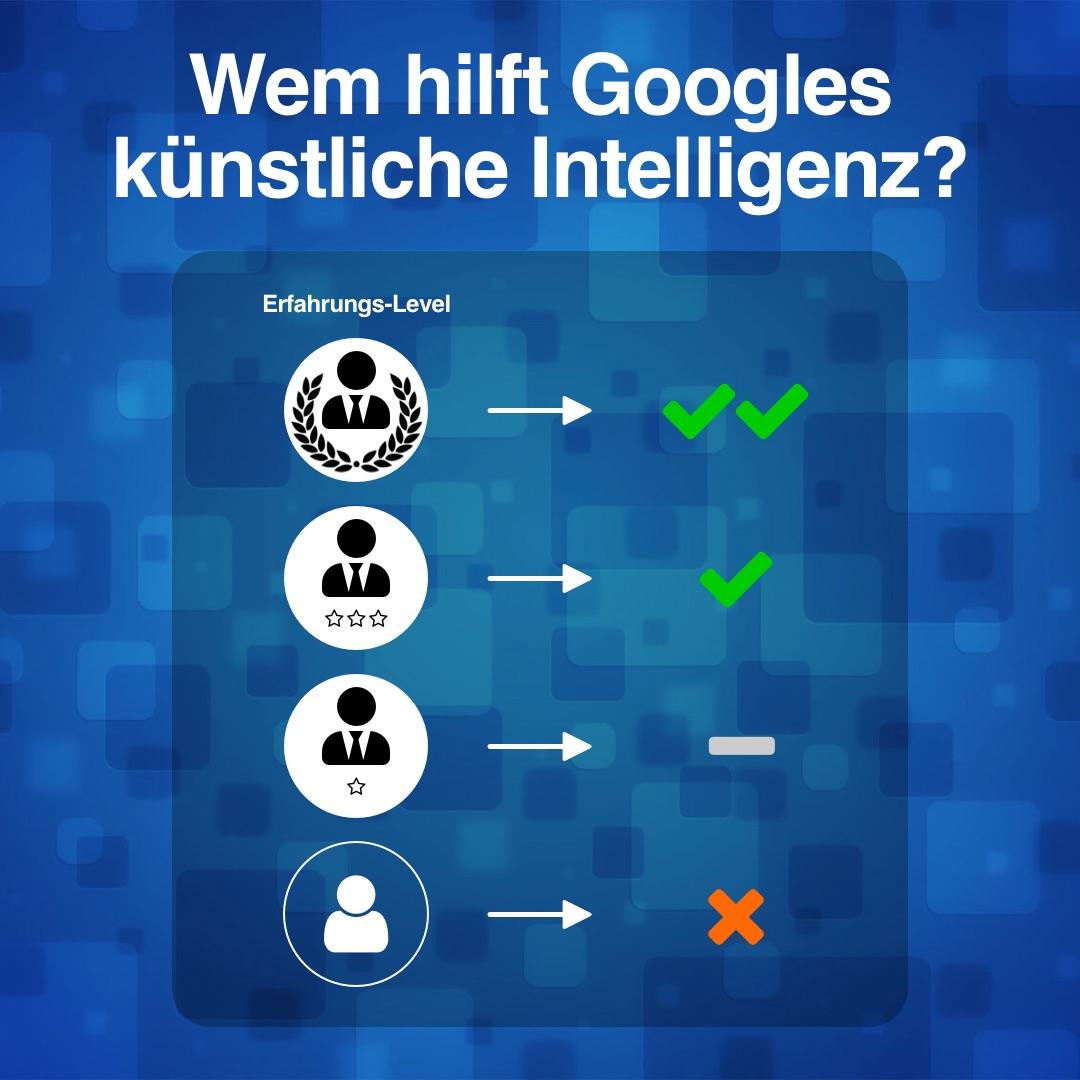 AI Google expertise